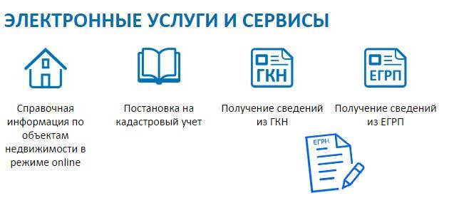 Услуги и сервисы сайта Росреестр данные кН ГКН и ЕГРП
