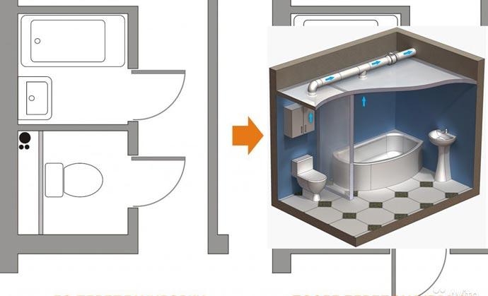 Перепланировка с объединением ванны и туалета