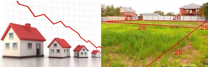 Стоимость жилья и размеры участка