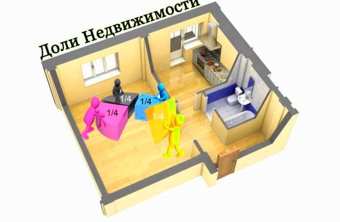 Доли недвижимости