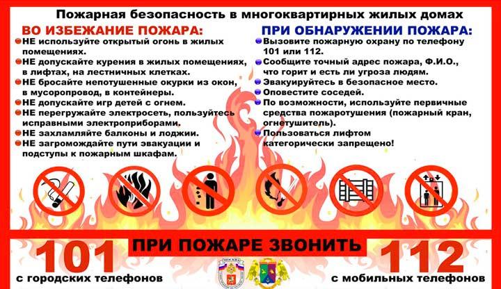 Правила противопожарной защиты