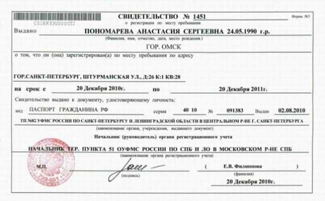 Свидетельство о регистрации по месту прибывания