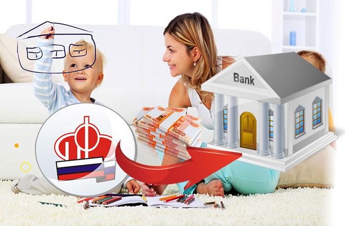 Процесс перевода материнского капитала на покупку жилья