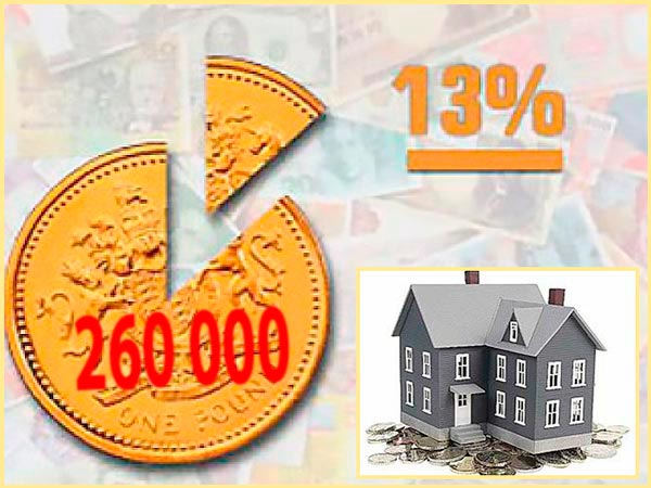 13% и сумма 260 000 дом и деньиг