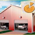 Нужно ли платить налог с продажи гаража более 3 лет: его размер