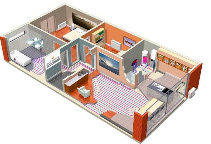 Состояние и коммуникации жилья, сдаваемого в найм