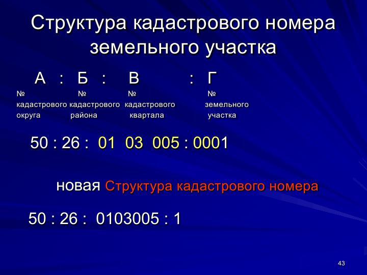 Структура и состав кадастрового номера