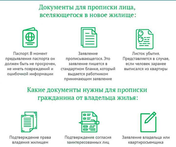 Документы для прописки