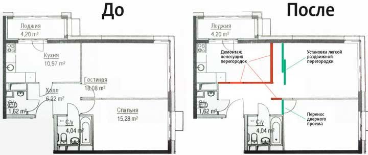 План объединения кухни с комнатой