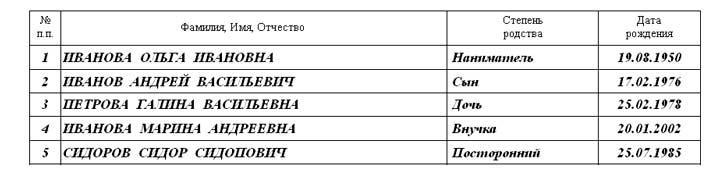 Список членов семьи в справке