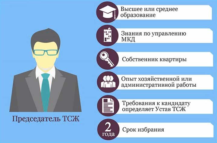 Требования к председателю