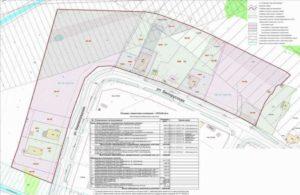 Примеры расчёта арендной стоимости за участок земли